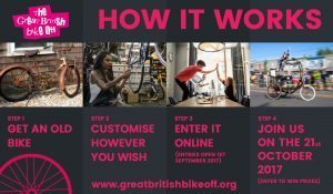 Great British Bike Off How it works graphic